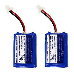 Replacement Battery For Plantronics C054 And Cs540 Wireless Headsets Replacementbattery